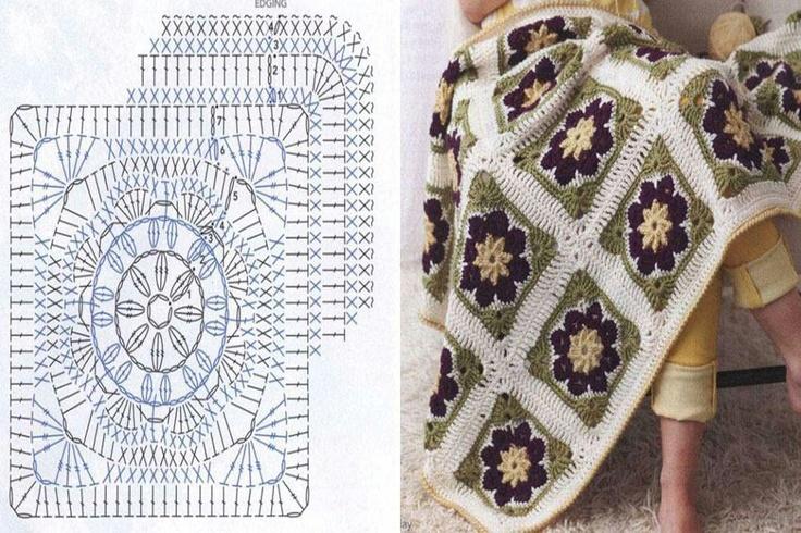 Piastrelle quadrate all uncinetto schemi maglia uncinetto