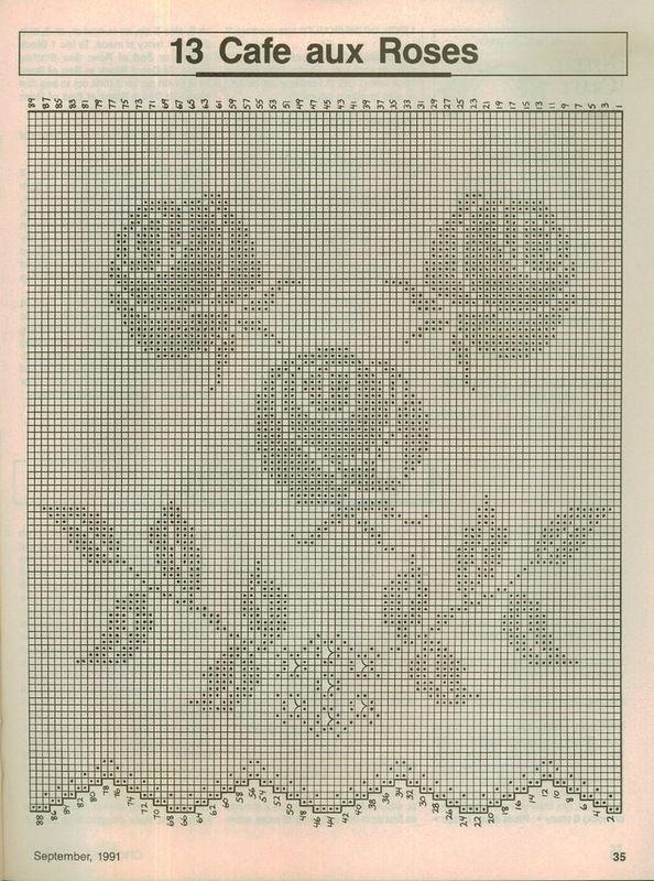 Tenda Con Boccioli Di Rose Schema Filet Uncinetto Magiedifiloit