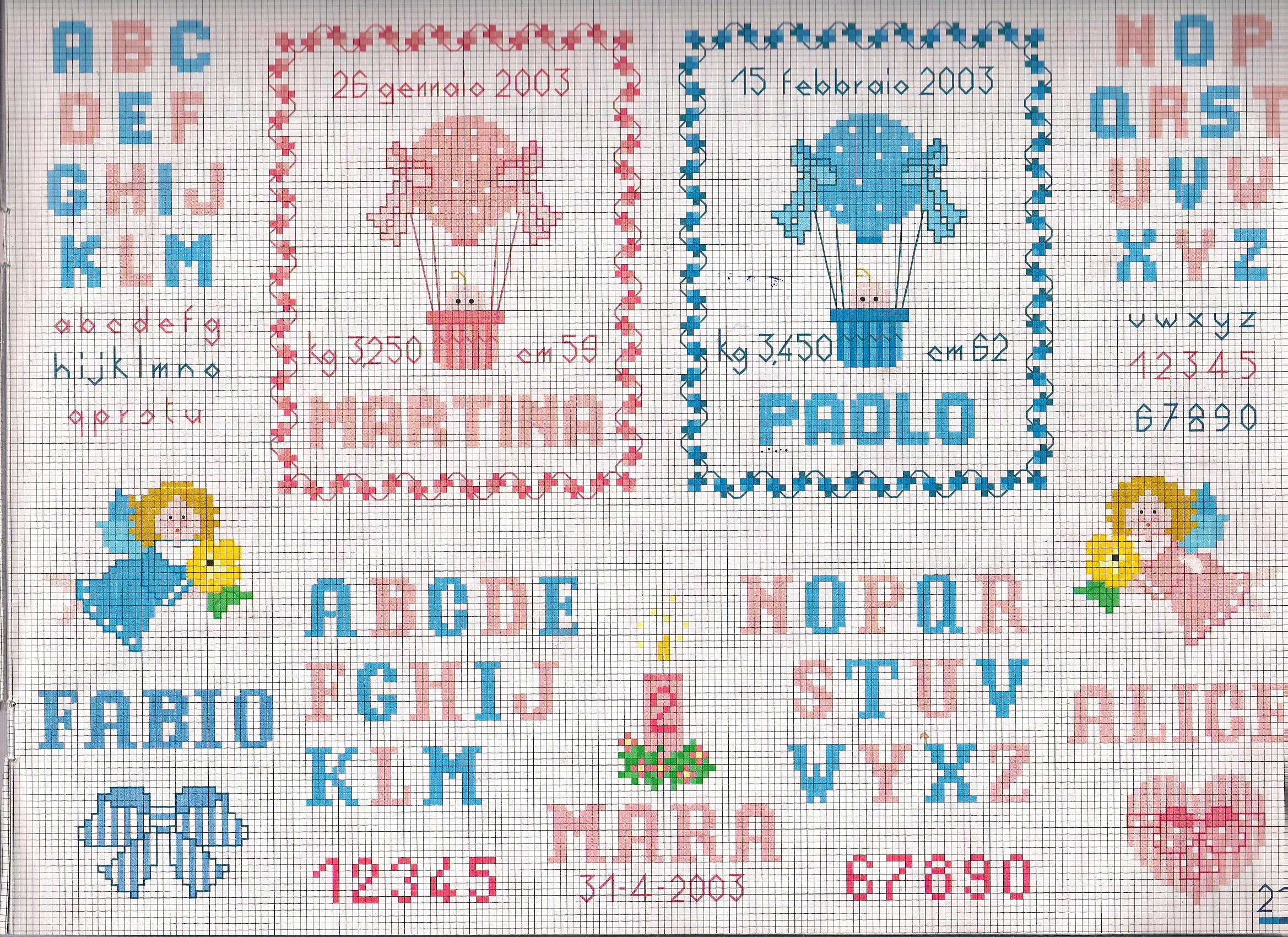 Amato alfabeto per nascita bambini - magiedifilo.it punto croce  TC68
