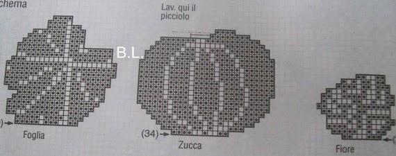 applicazione zucca 2 magiedifilo punto croce uncinetto