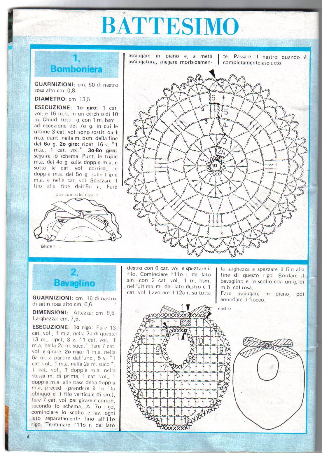 Molto bomboniera lettino bavaglino inamidato (3) - magiedifilo.it punto  TU65