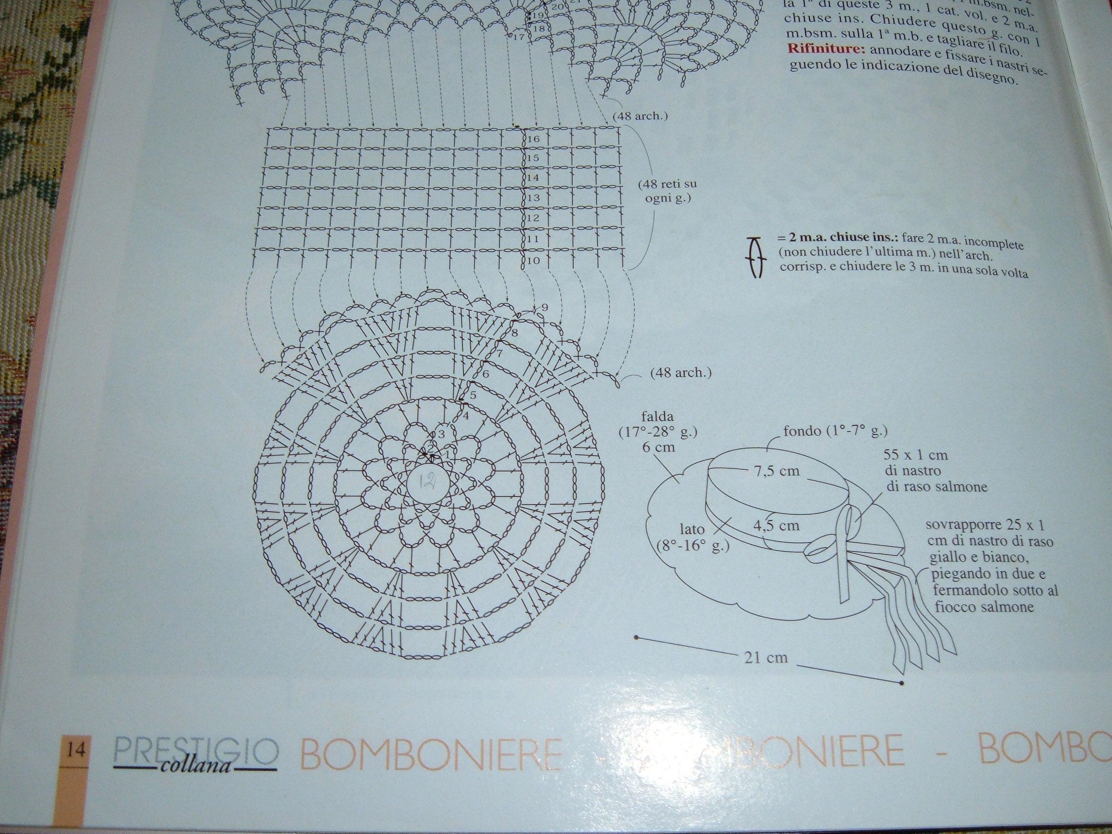 Bomboniere Uncinetto Schemi Free Centrino Per Bomboniera A