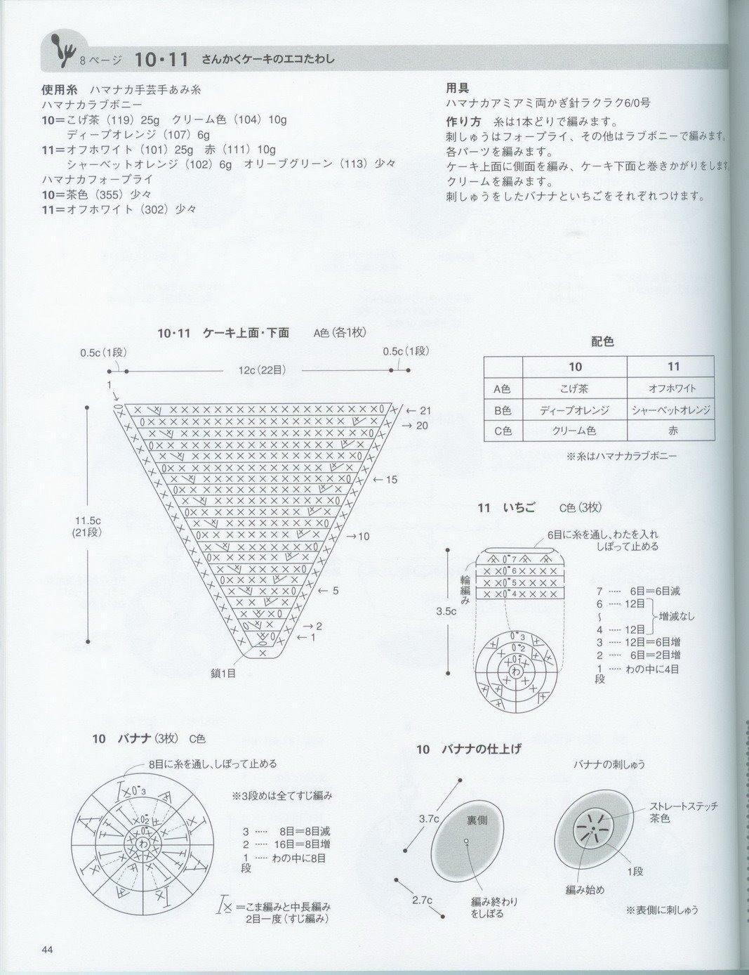 Come Realizzare una Torta Amigurumi – Arte del Ricamo | 1388x1067