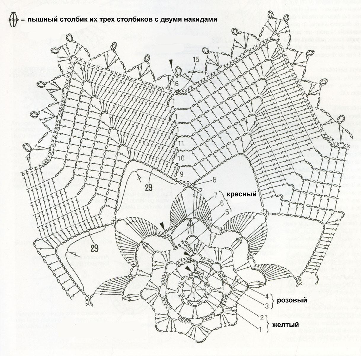 Schema centrino rotondo