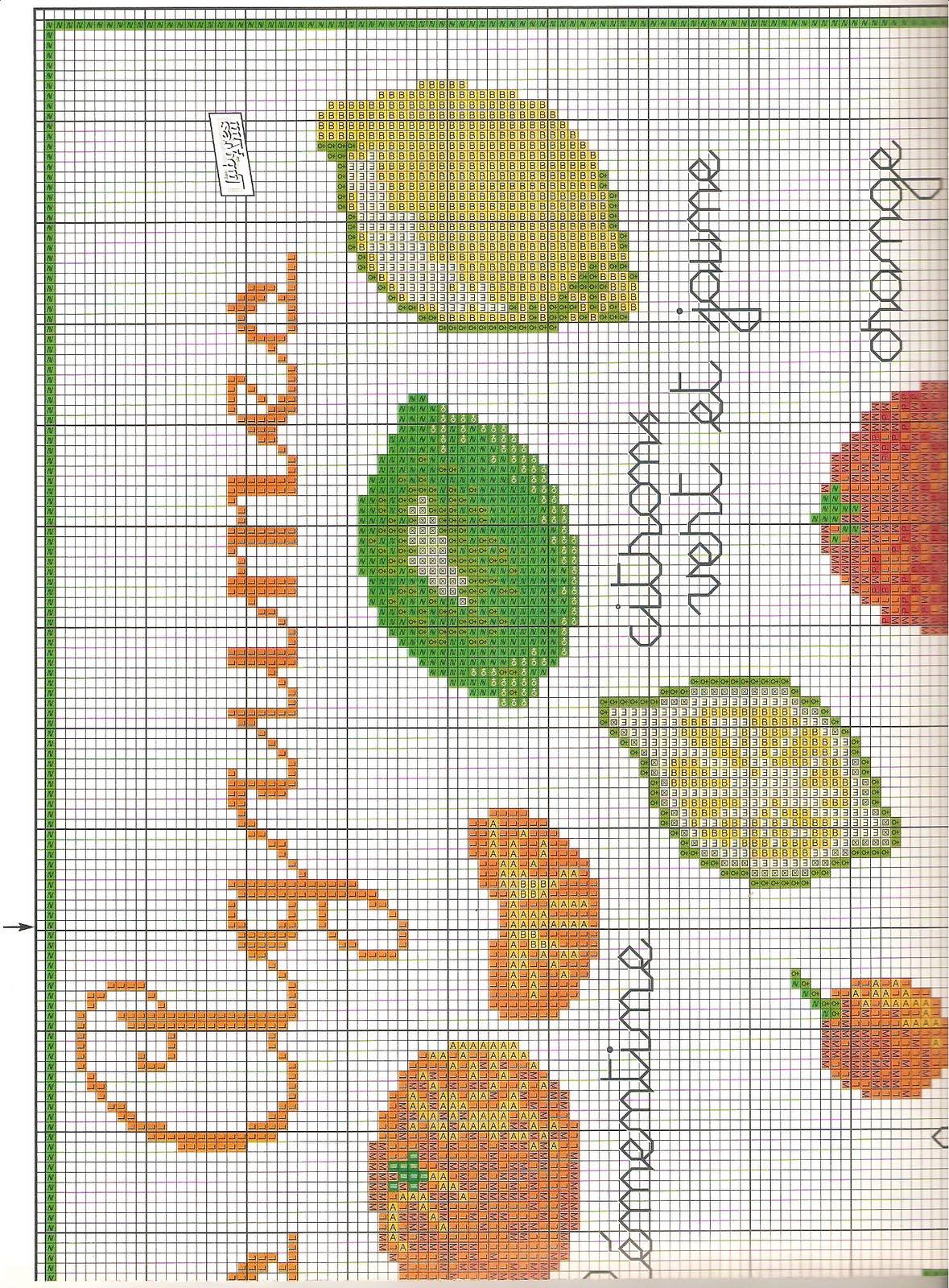 Ricami Punto Croce Per Cucina.Ricamo Schema Punto Croce La Frutta In Cucina 5