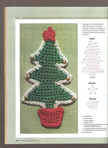 Albero Di Natale Uncinetto.Natalizia Albero Di Natale Decorazione Magiedifilo It Punto Croce