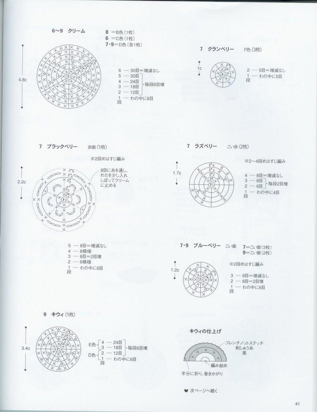 amigurumi tutorial dolcetti alla frutta uncinetto - manifantasia   1388x1069