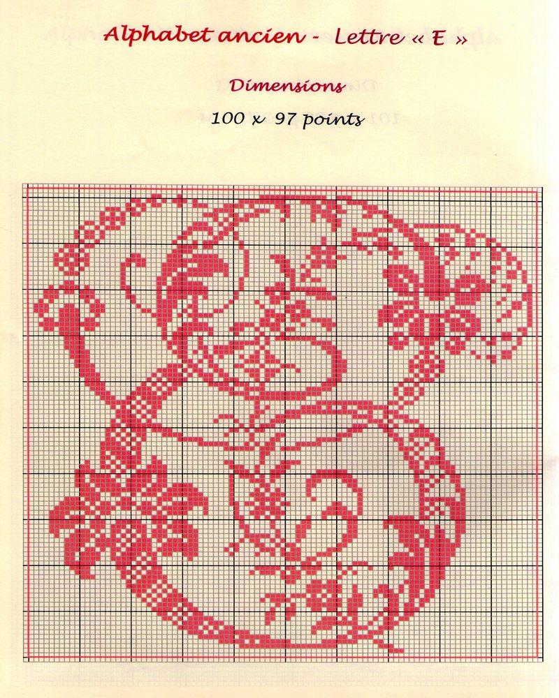Alfabeto antico punto croce 6 punto for Schemi punto a croce alfabeto