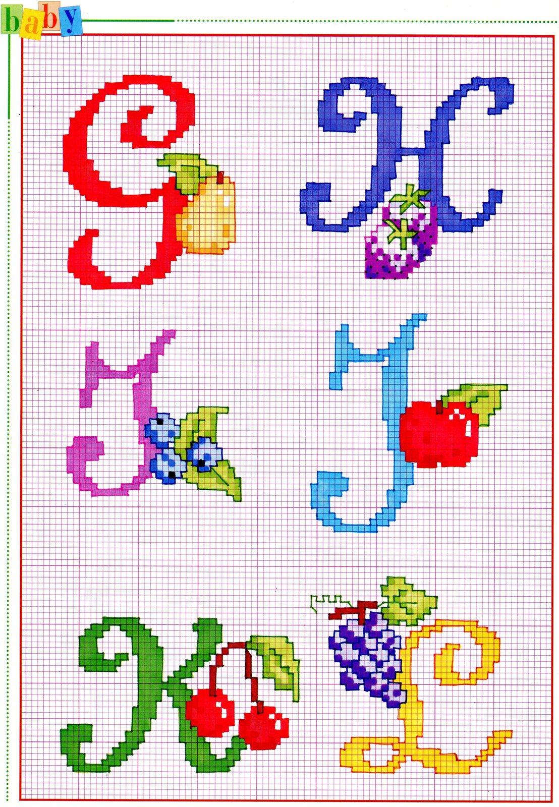 Alfabeto punto croce con cose da mangiare dolci gelati 2 for Schemi punto a croce alfabeto