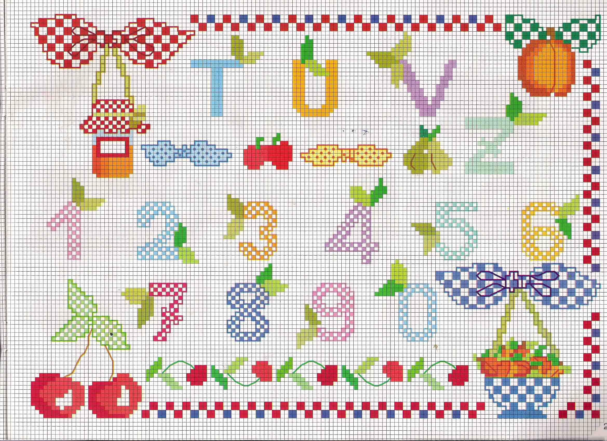 Alfabeto punto croce con frutta foglie e marmellate 2 for Schemi punto a croce alfabeto