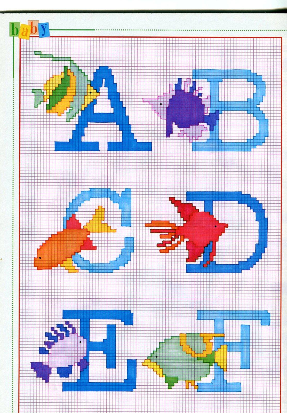 Alfabeto punto croce maiuscolo con pesci e conchiglie 1 for Pesci con la e