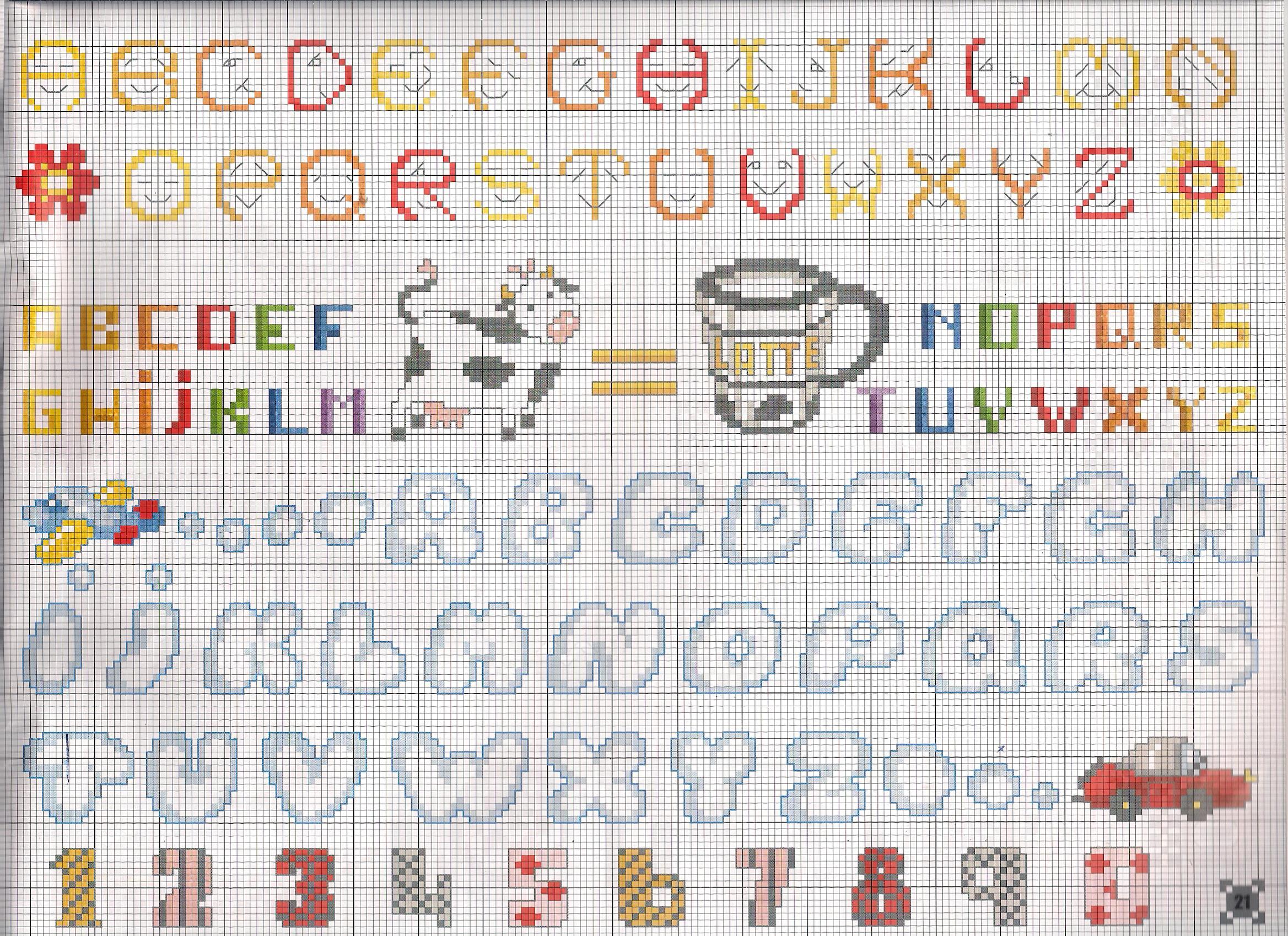 Alfabeto aereo con nuvolette punto croce for Alfabeto a punto croce per neonati