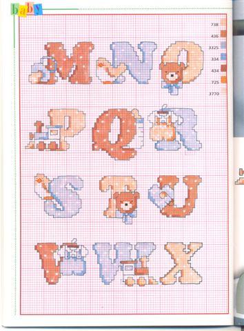 Alfabeto beb con orsetti 2 punto croce for Schemi punto a croce alfabeto