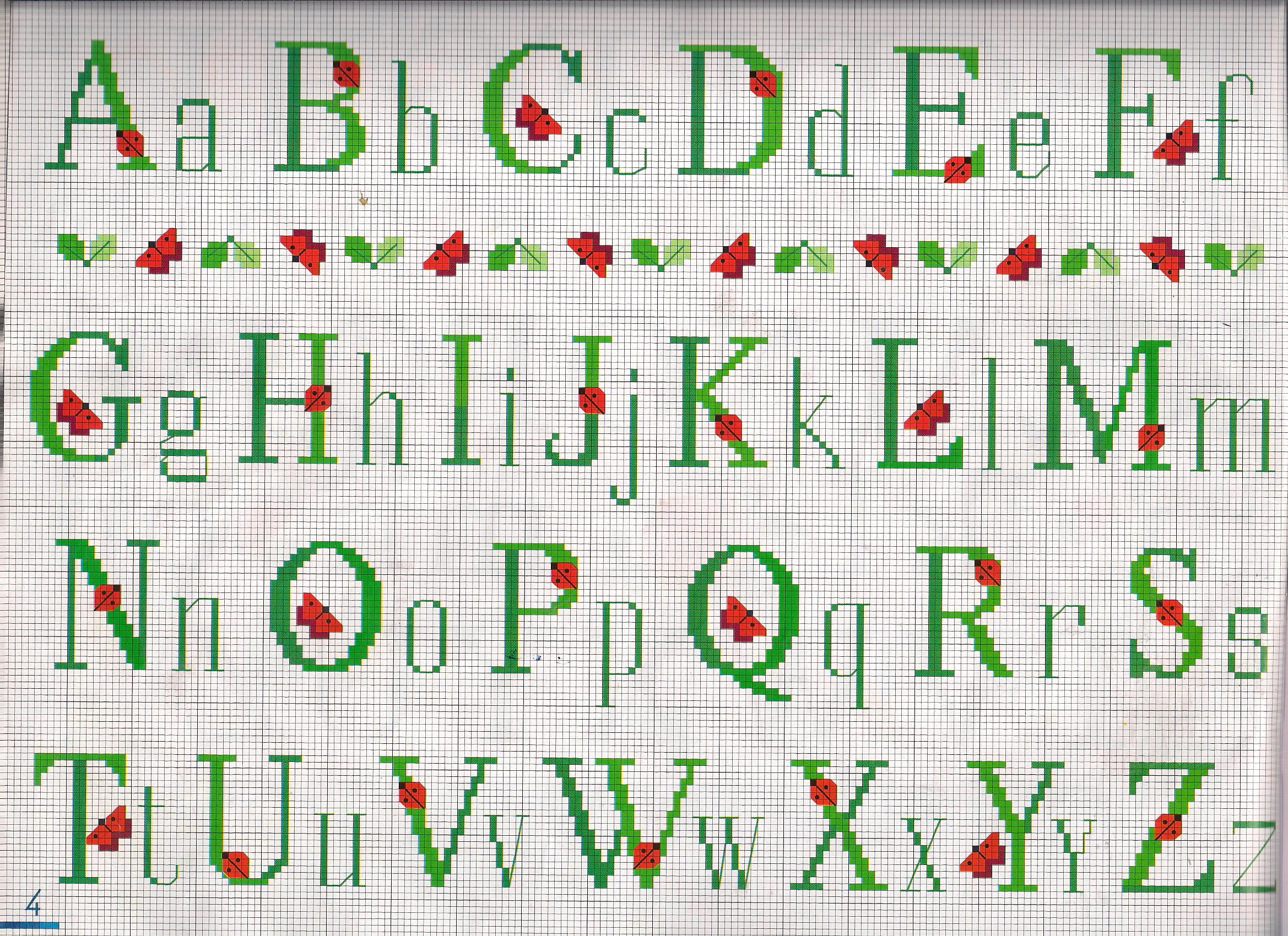 Alfabeto coccinelle punto croce uncinetto for Schemi punto a croce alfabeto