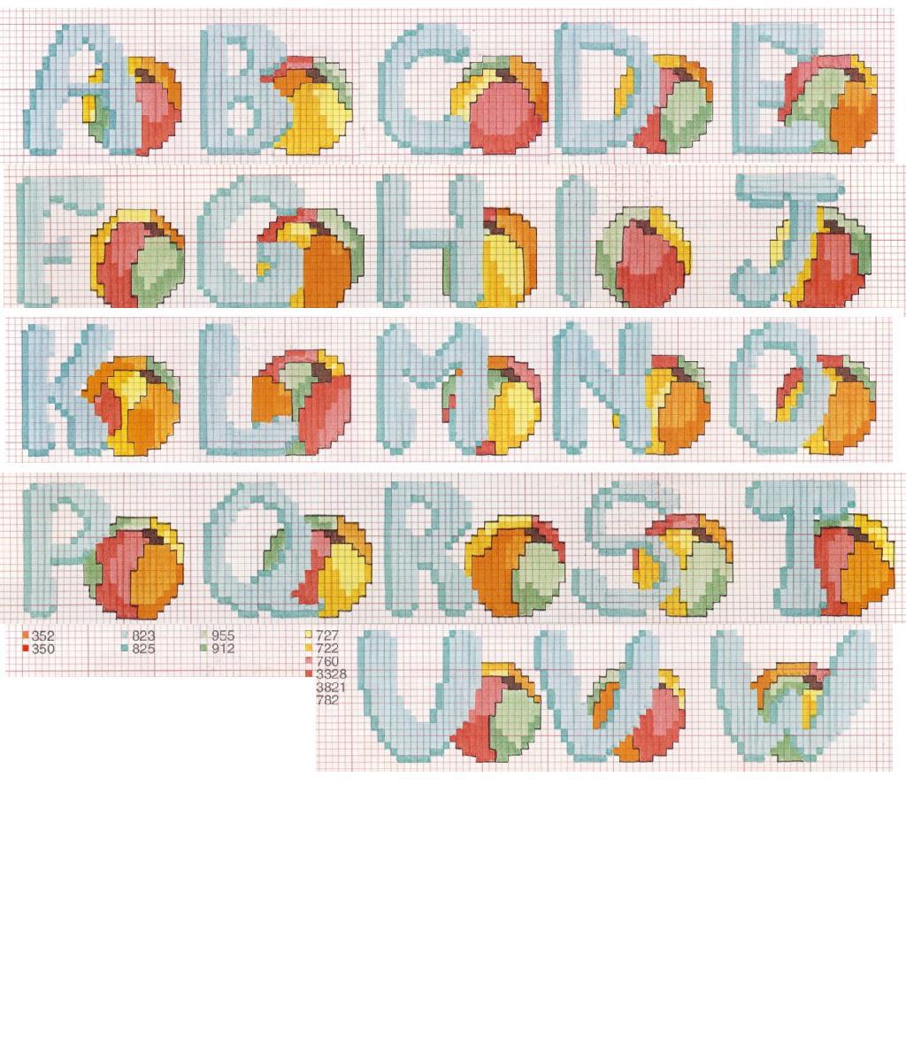 Alfabeto con la frutta punto croce for Punto croce schemi alfabeto