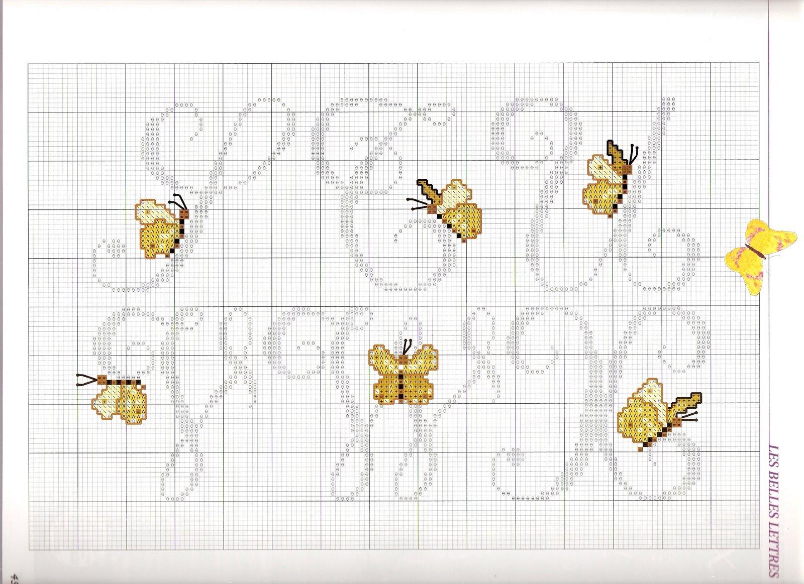 Alfabeto farfalle1 punto croce uncinetto for Farfalline punto croce