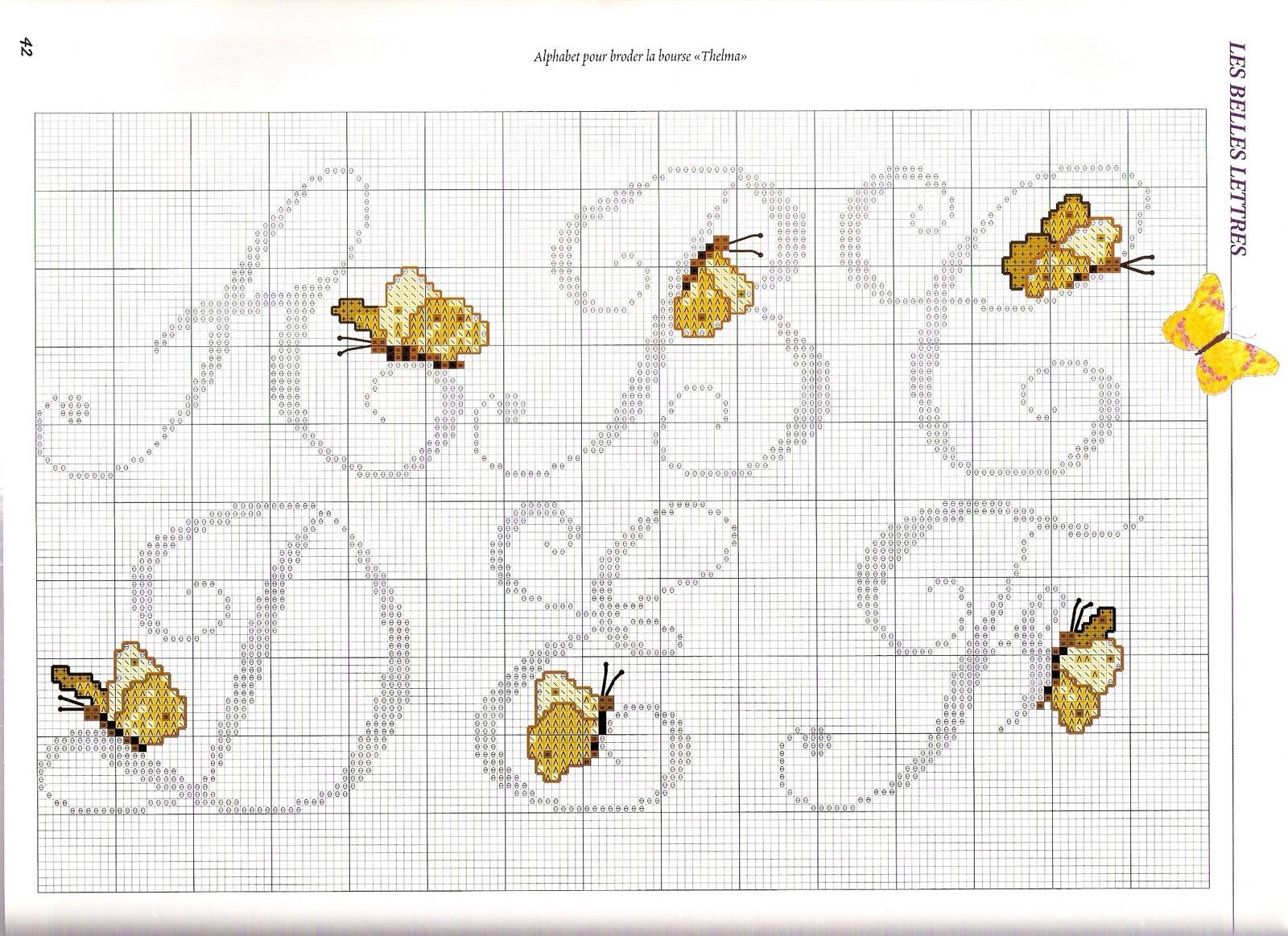Alfabeto farfalle4 punto croce uncinetto for Schemi punto a croce alfabeto