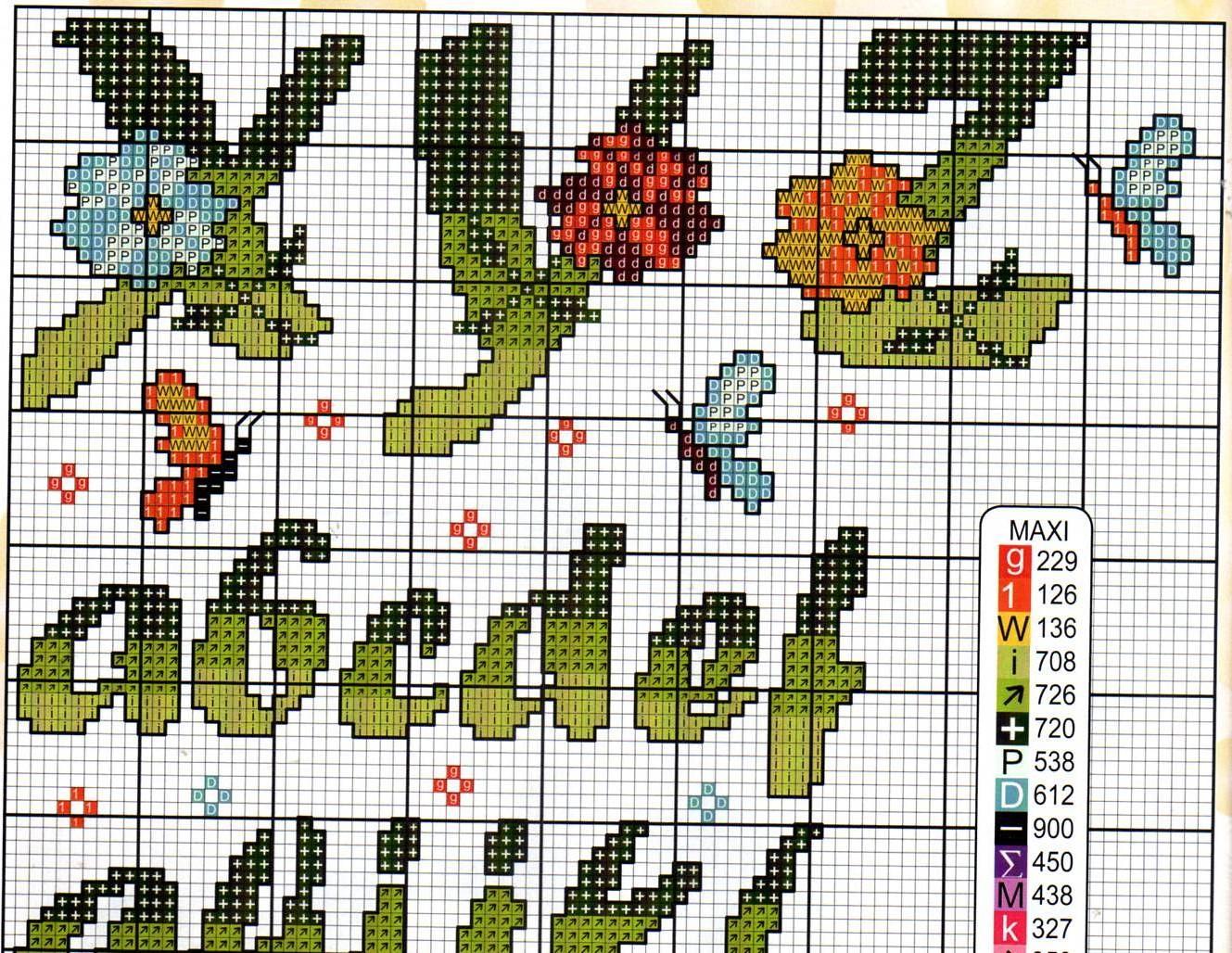 Alfabeto fiori farfalle12 punto croce for Schemi punto croce fiori e farfalle