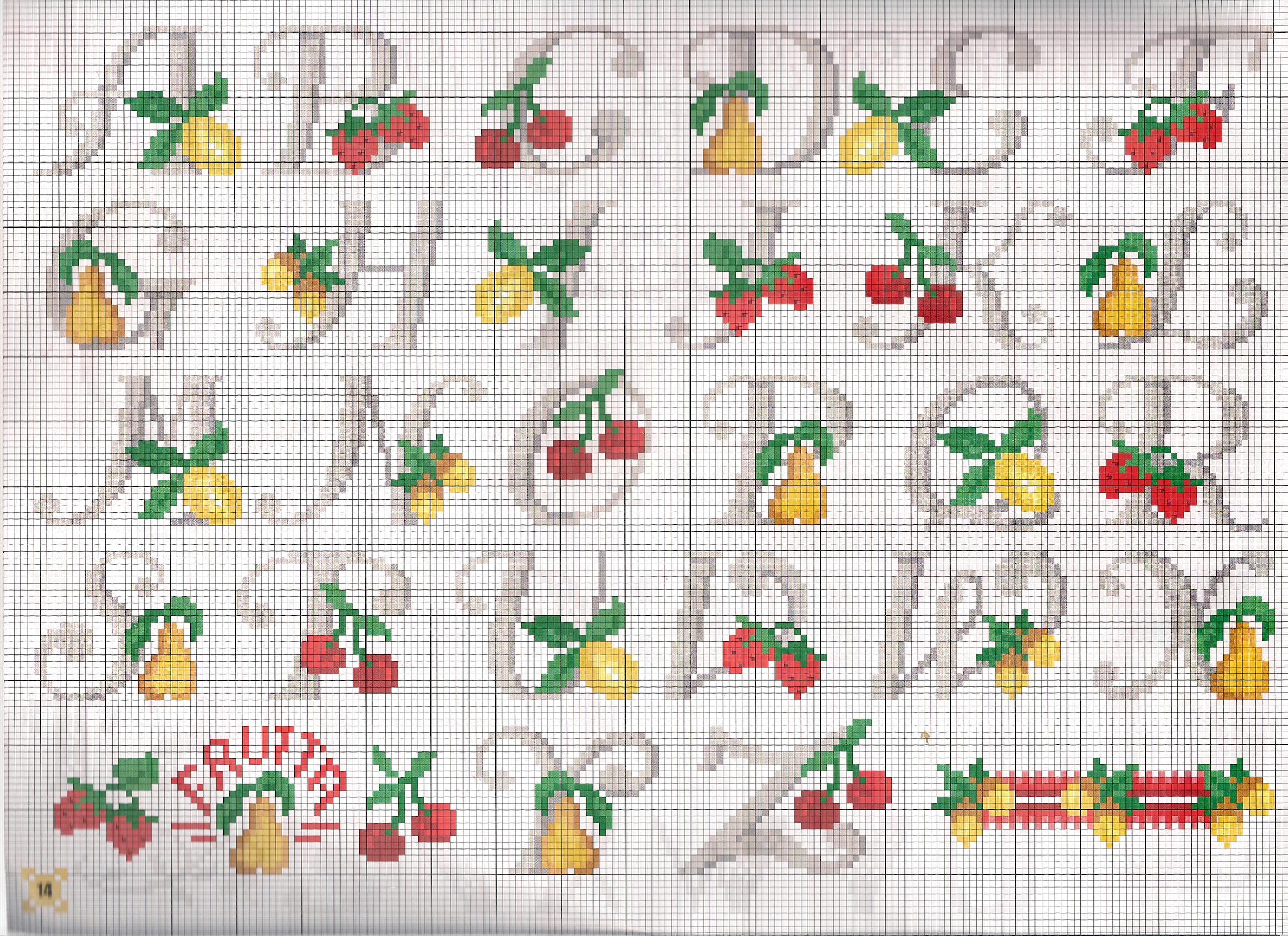 Alfabeto frutta punto croce uncinetto for Punto croce schemi alfabeto