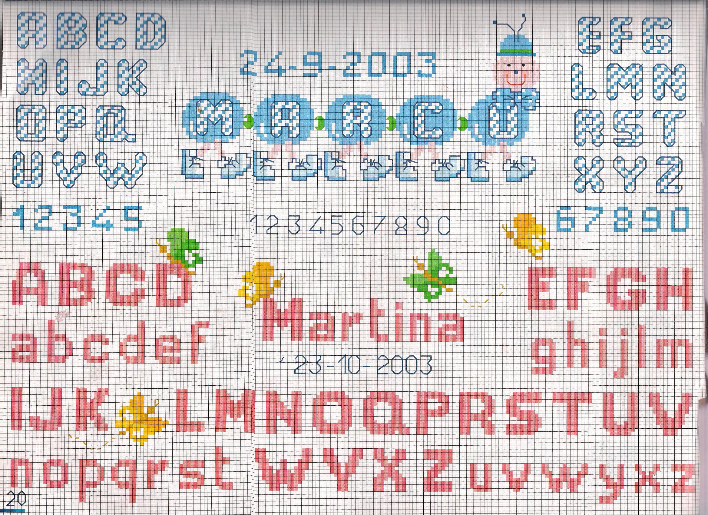 Alfabeto per nascita bruco punto croce for Schemi punto croce alfabeto bambini