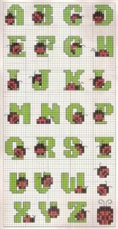 Alfabeto punto croce con coccinella punto for Alfabeto a punto croce per neonati