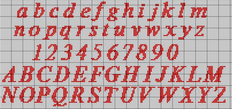 Alfabeto punto croce font caratter timmons rosso for Schemi punto a croce alfabeto