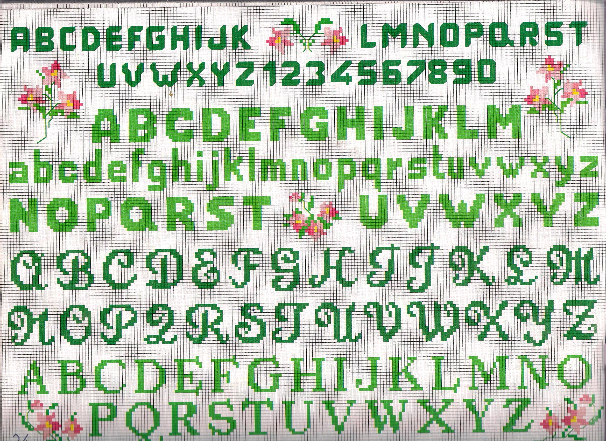 Lettere e numeri piccoli punto croce for Schemi lettere punto croce