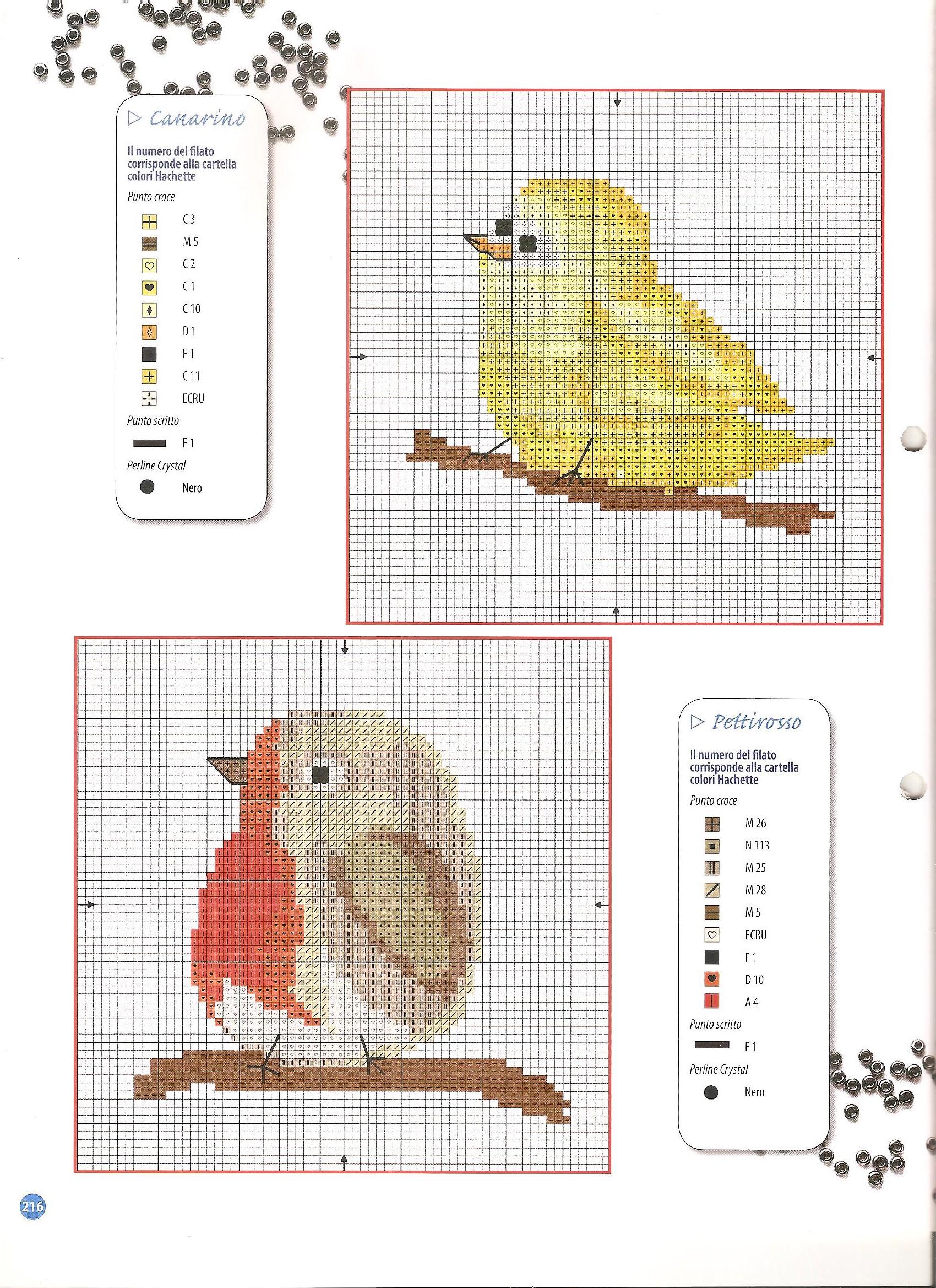 Un canarino e un pettirosso schemi punto croce di for Schemi punto croce animali