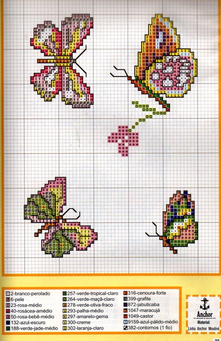 Animai farfalle punto croce uncinetto for Schemi punto croce farfalle