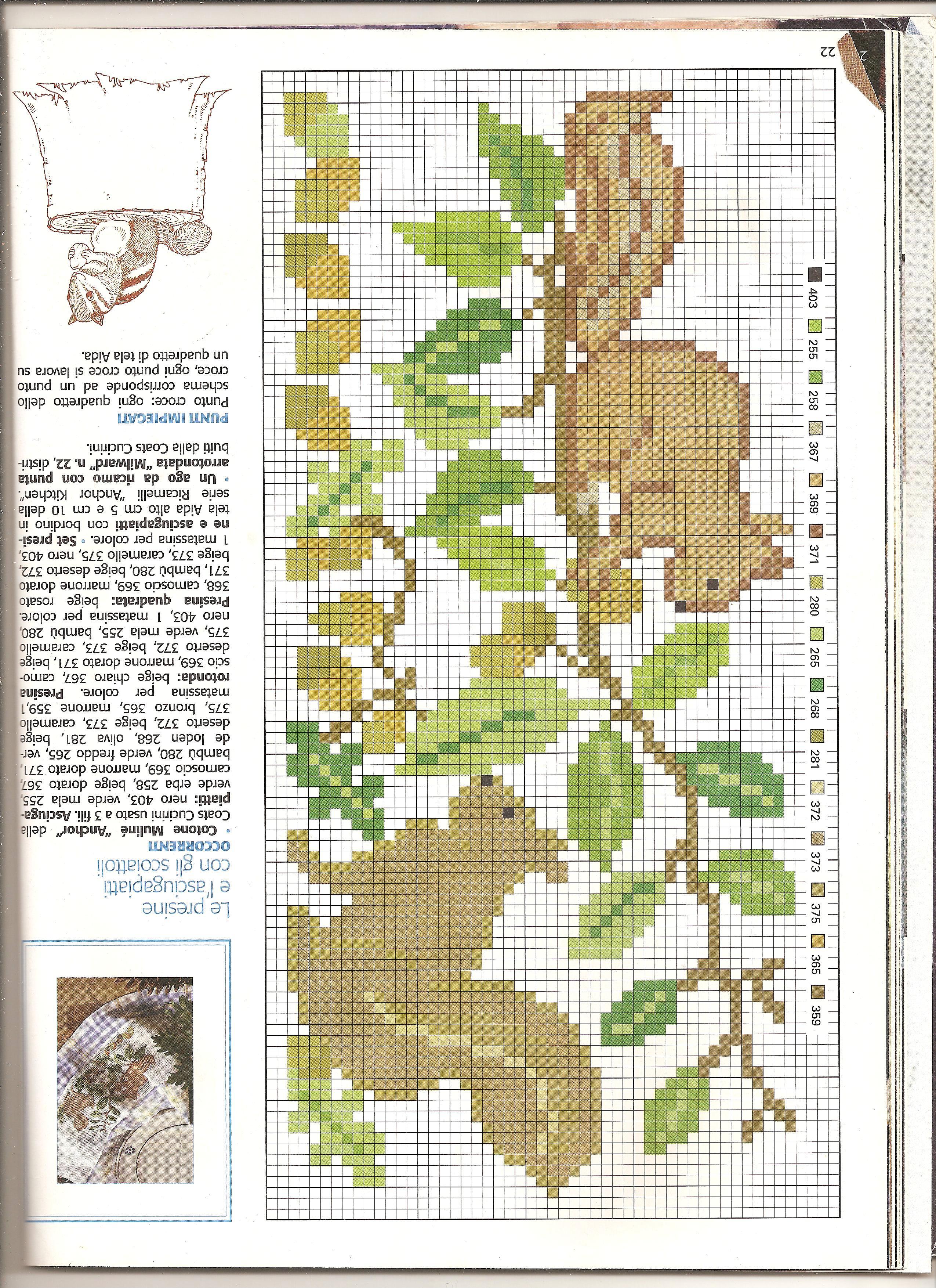 Animali scoiattoli punto croce uncinetto for Schemi punto croce animali