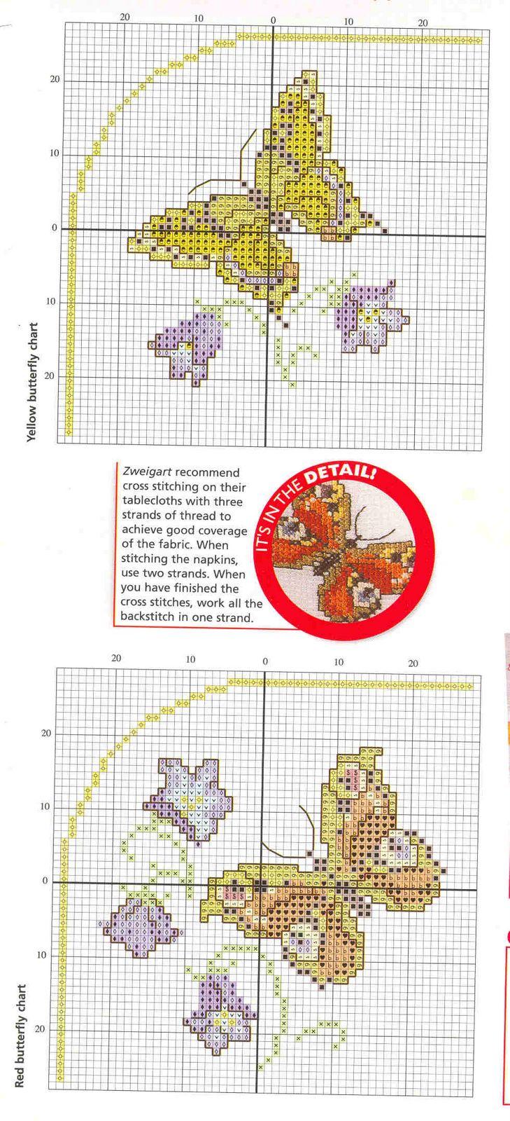 Due piccole farfalle schemi punto croce for Farfalle punto a croce