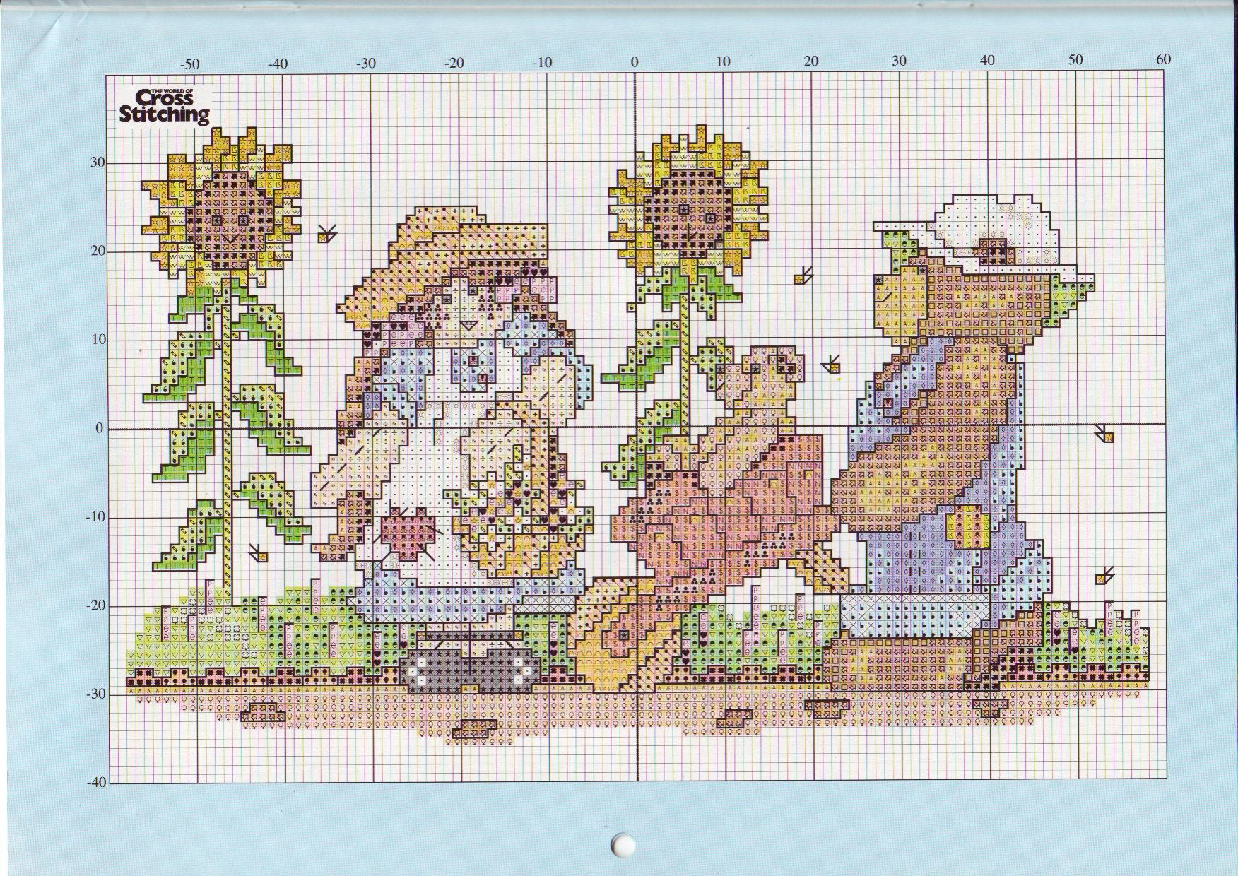Giardinaggio con gli orsetti 2 punto for Orsetti a punto croce schemi