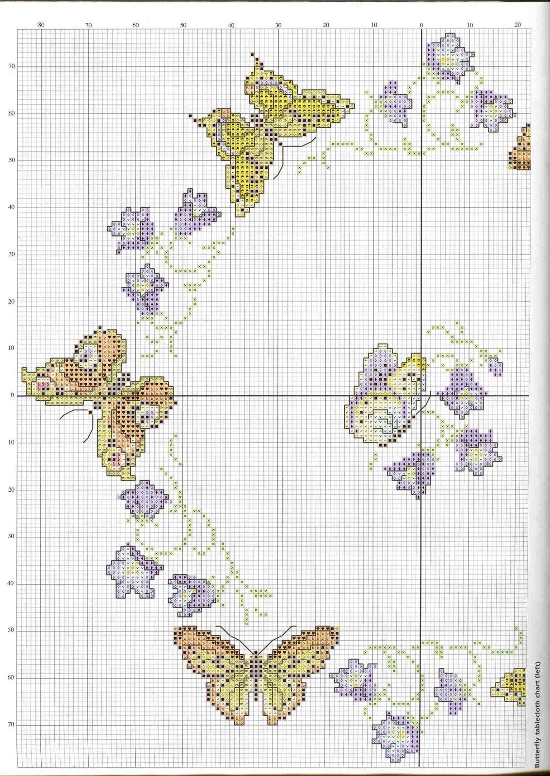 Motivo circolare con farfalle 2 punto for Farfalle punto a croce