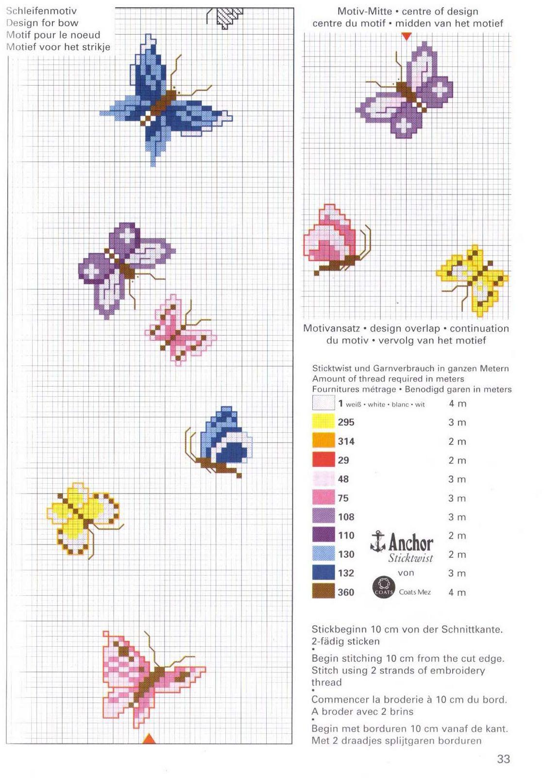 piccole farfalle gialle blu e rosa a punto croce