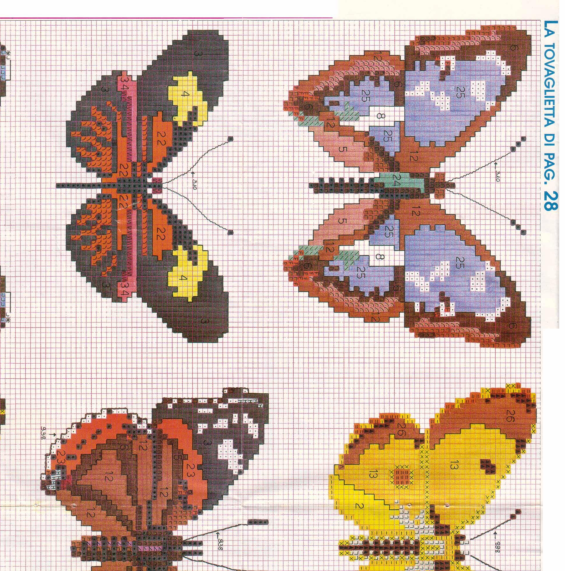 Schemi di farfalle punto croce molto realistiche 2 for Farfalle punto croce