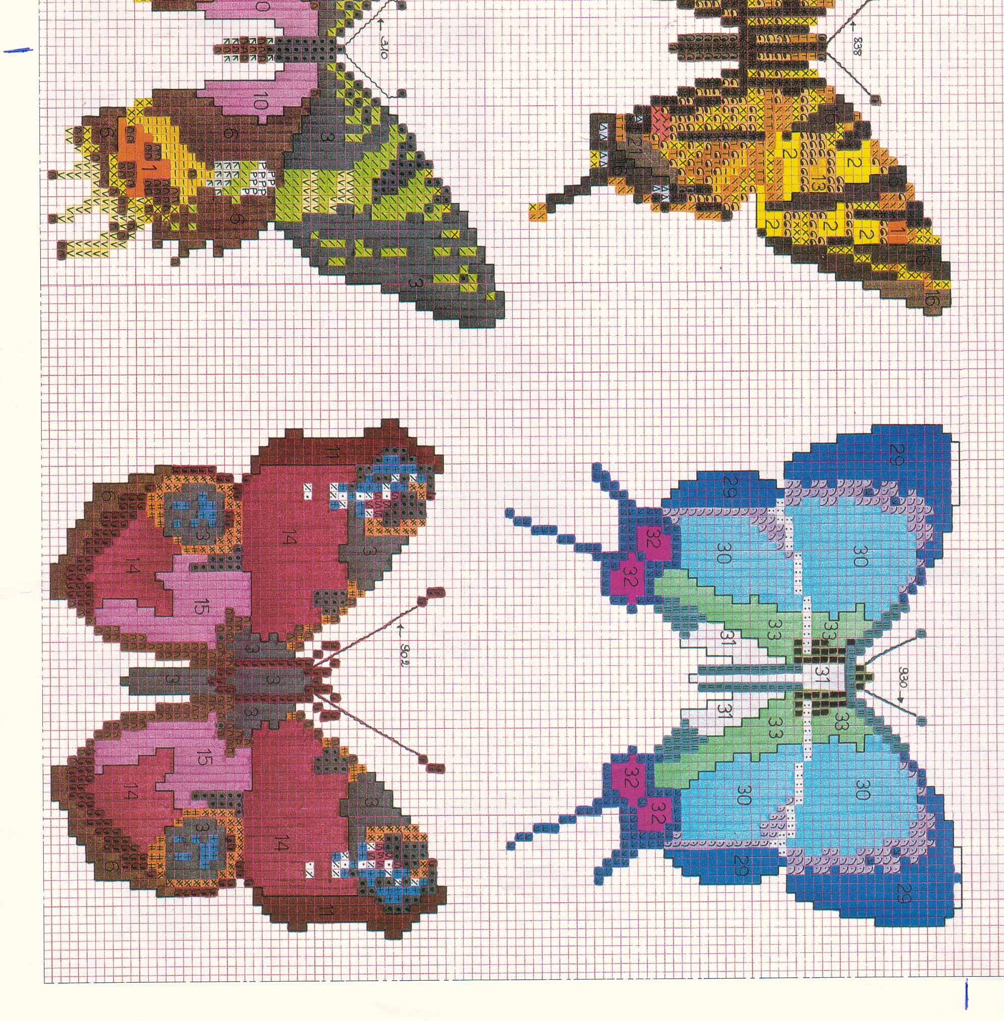 Schemi di farfalle punto croce molto realistiche 3 for Farfalle punto a croce
