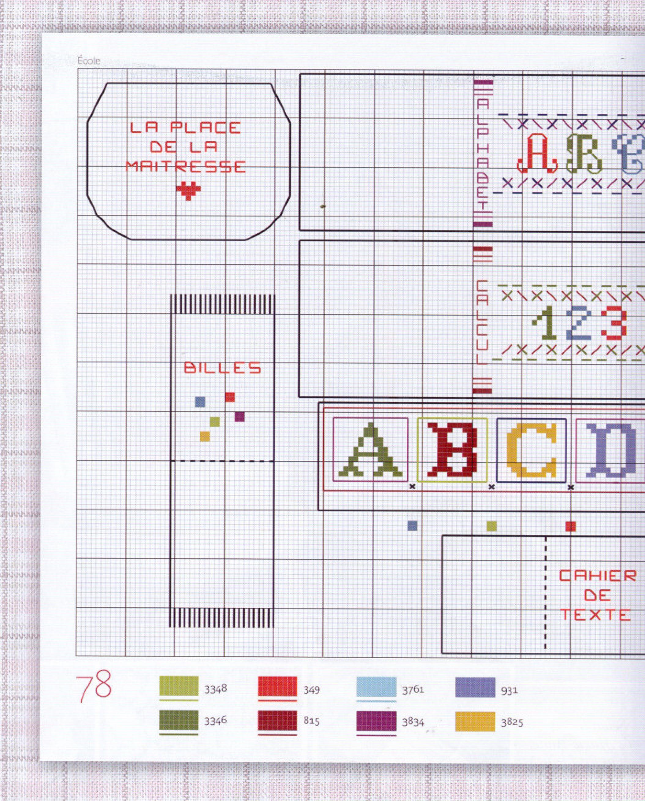 Lettere dell 39 alfabeto e cartina geografica della francia for Schemi punto croce alfabeto bambini