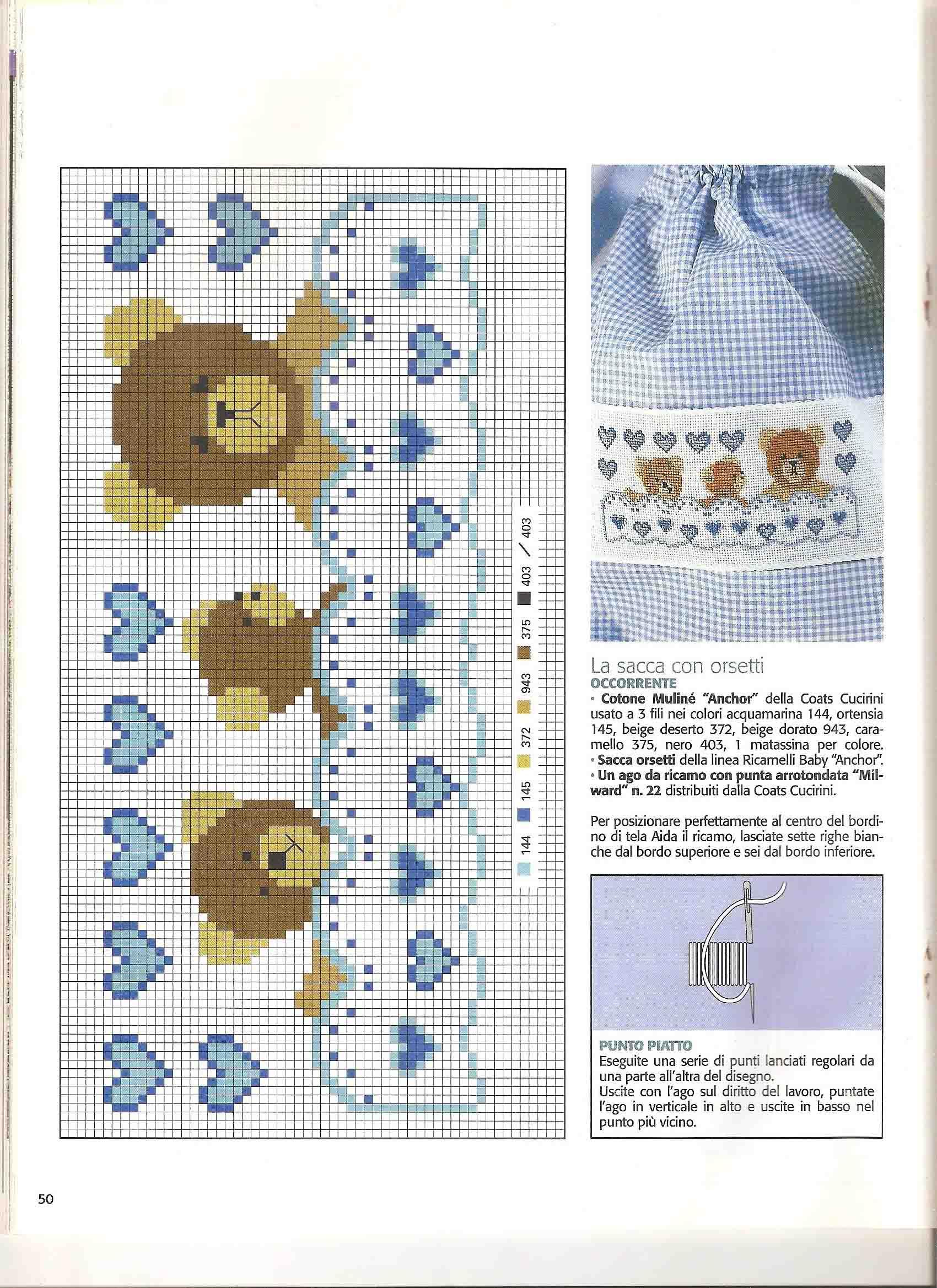 La sacca con orsetti bimbo punto croce for Orsetti a punto croce schemi