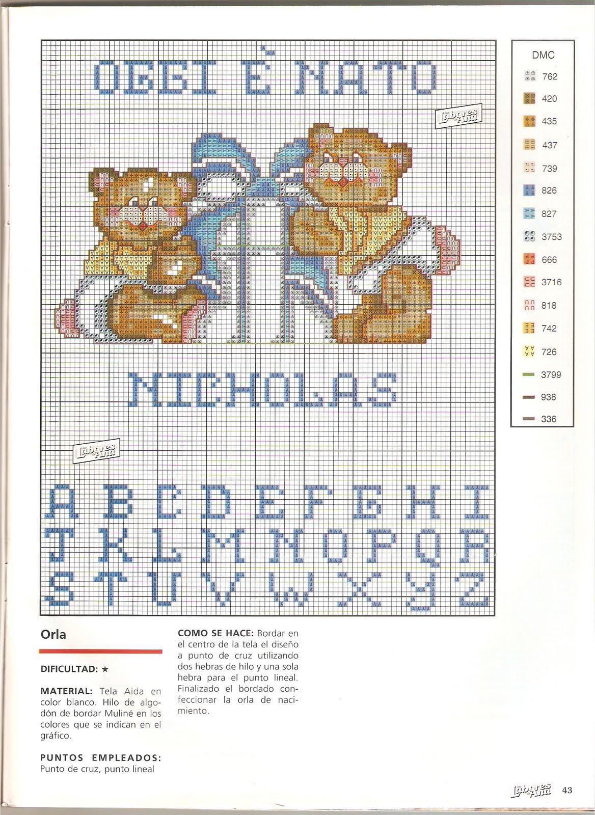 Alfabeto azzurro e orsetti per bavaglino nato nicholas for Schemi punto croce per bavaglini