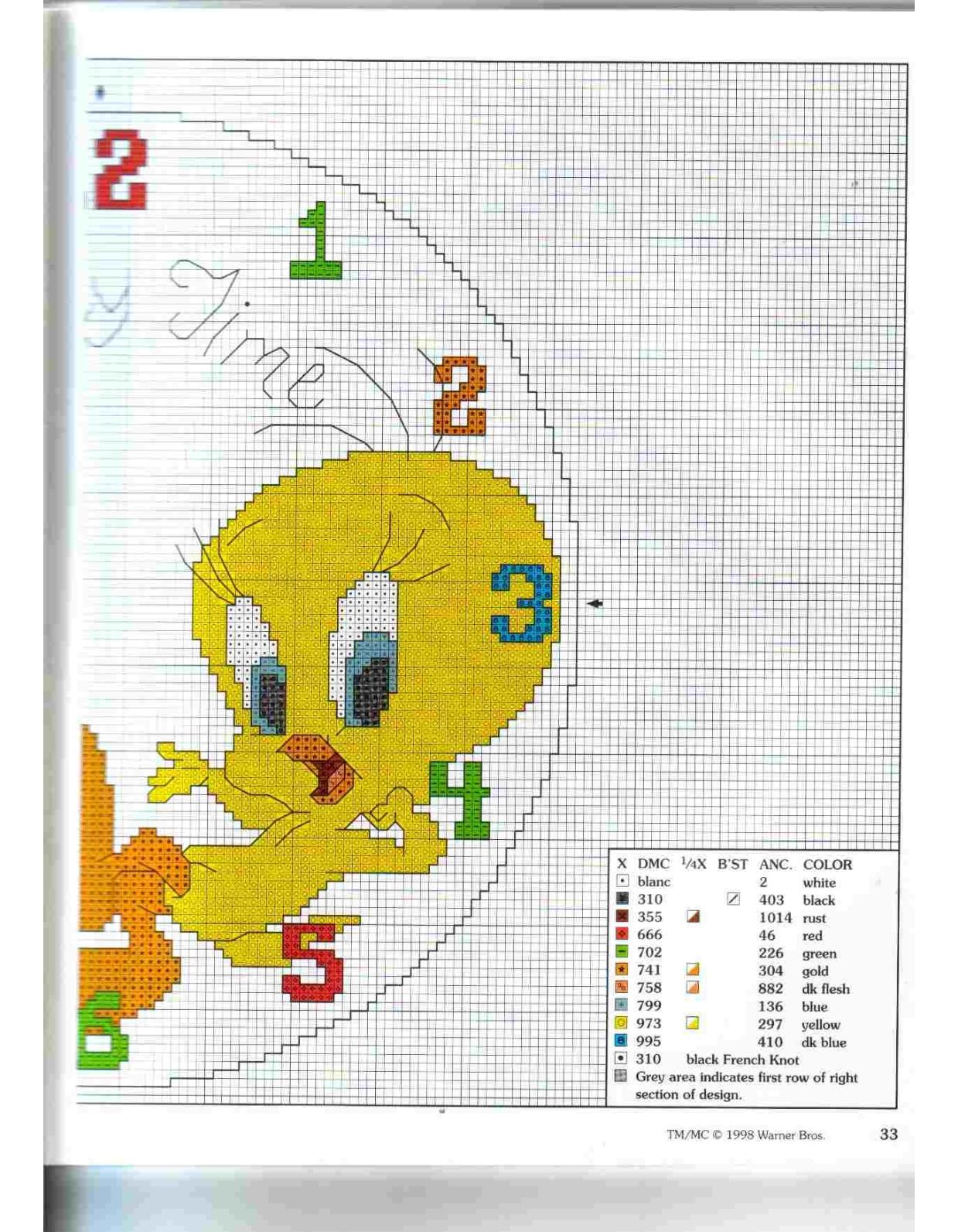 Orologio punto croce con titti della looney tunes 3 for Orologio punto croce schemi gratis