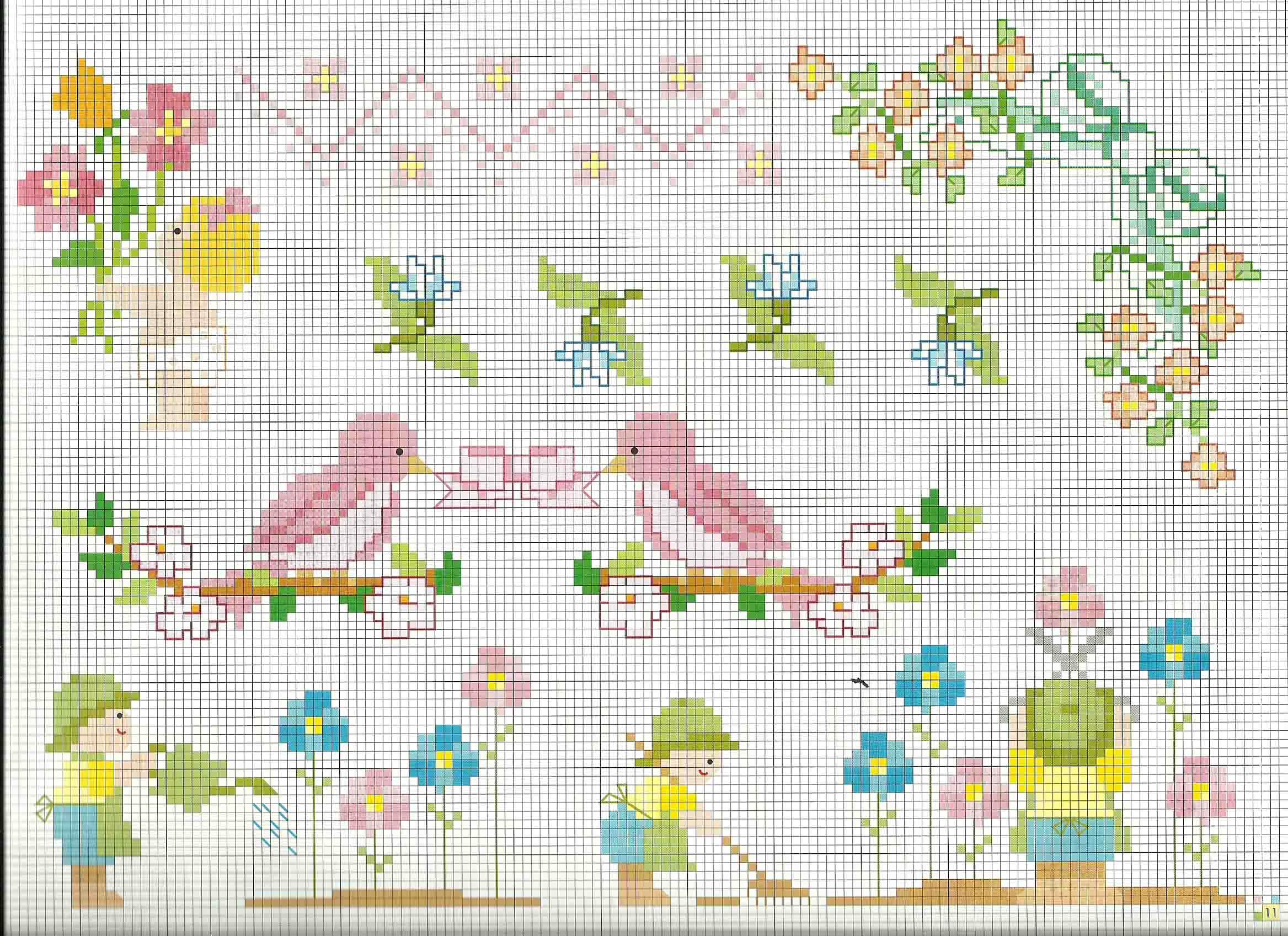 Schemi da ricamare su copertina bebè con uccellini e giardinaggio - magiedifilo.it punto croce ...