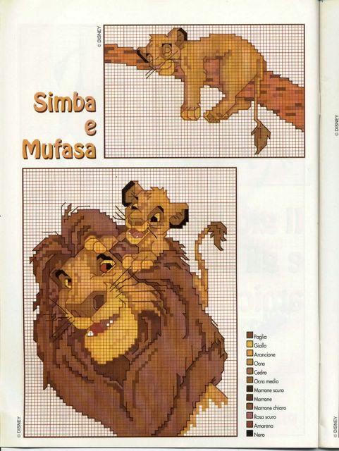Simba E Mufasa De Il Re Leone Walt Disney Magiedifilo