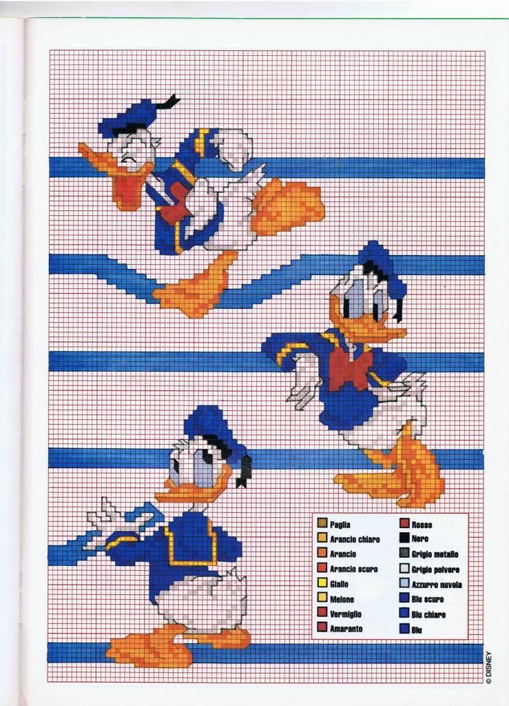 Schemi punto croce di paperino della disney magiedifilo for Disney punto croce schemi gratis