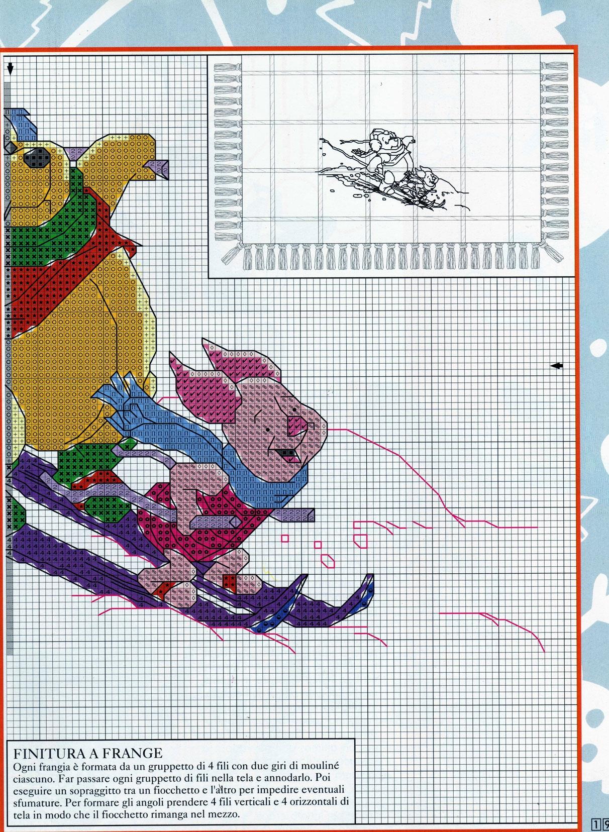 Winnie the pooh e pimpi da ricamare su copertina 2 for Punto croce bambini disney