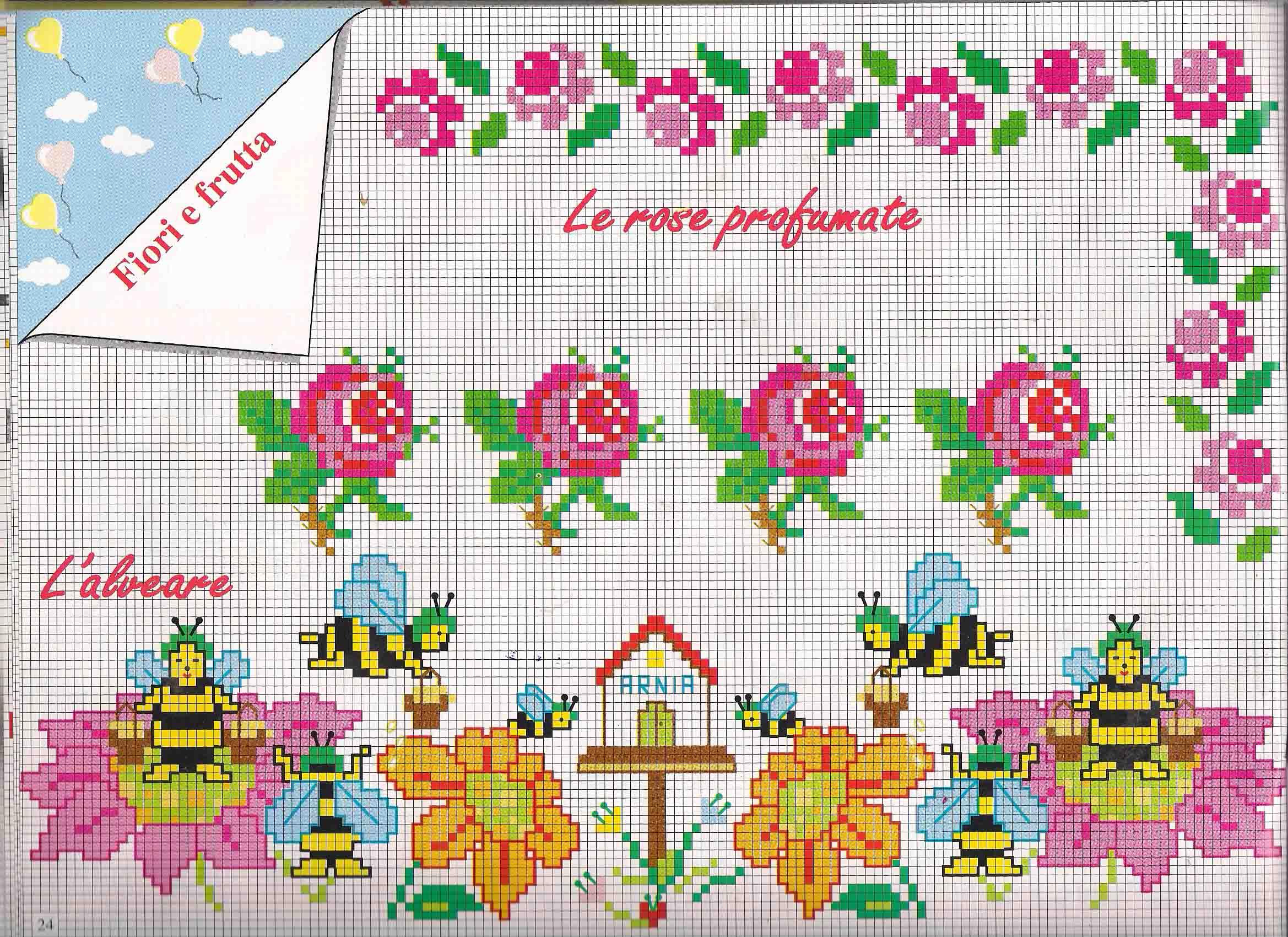 Bordi punto croce bimbi con rose profumate magiedifilo for Bordi punto croce