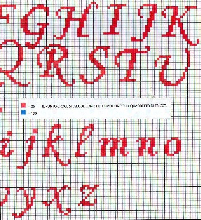 Lenzuolino bimba punto croce uccellini e nome 4 for Nomi in corsivo gallery