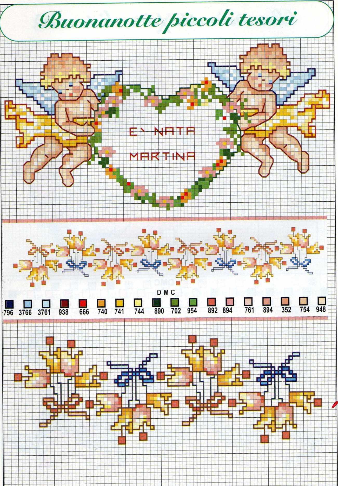 Ghirlanda a forma di cuore con angeli schema punto croce for Schemi punto croce bambini gratis