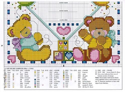 Quadretto nascita orsetti 2 punto croce for Orsetti a punto croce schemi