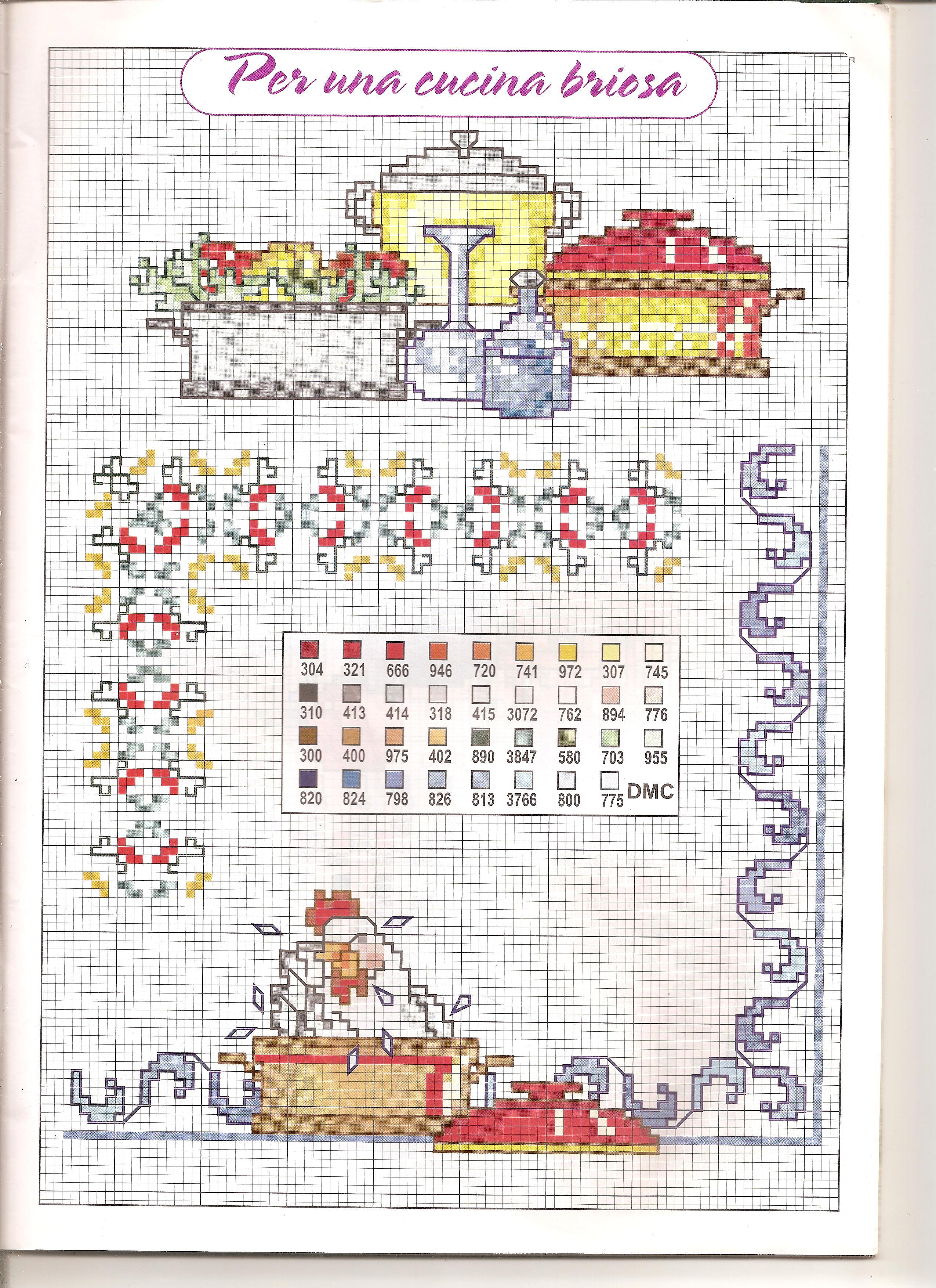 Cucina uova pentole1 2 punto croce for Registro casa schemi