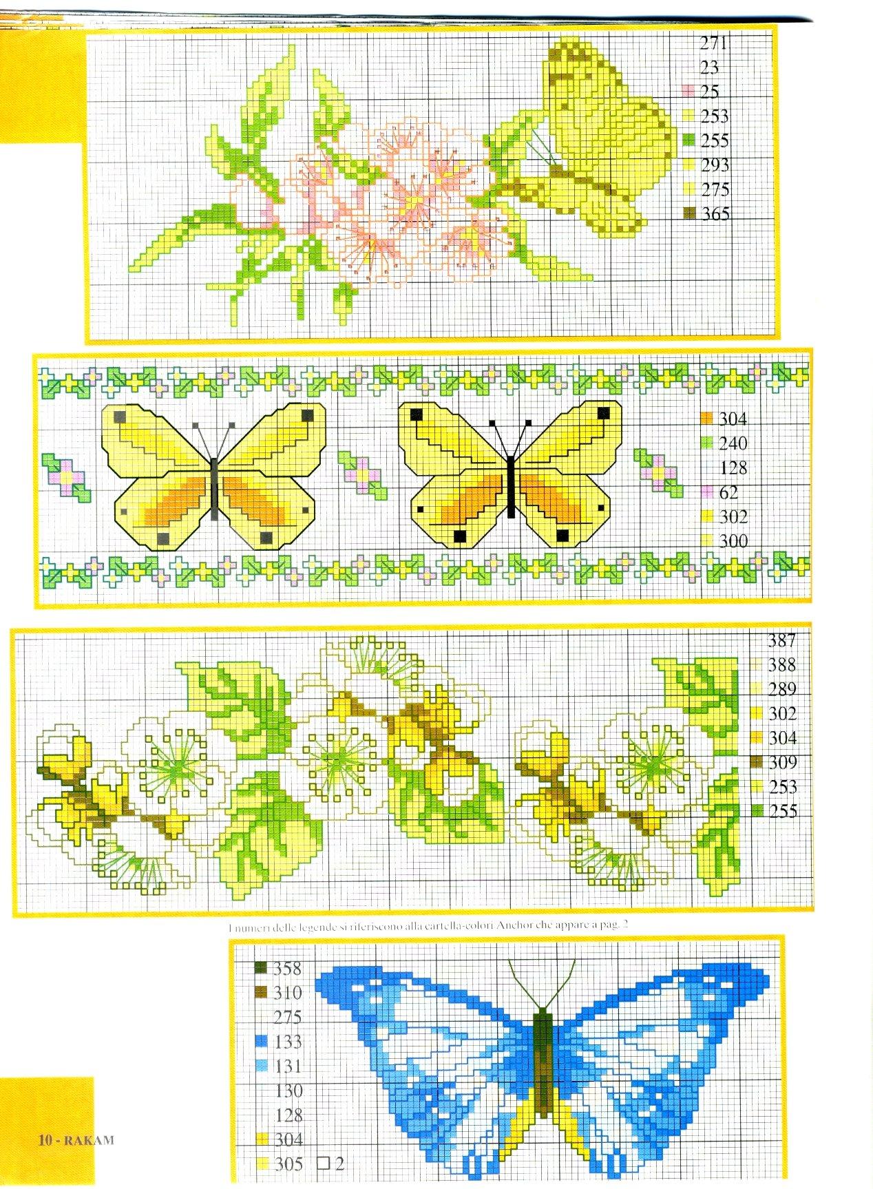 Bordure farfalle fiori punto croce for Schemi punto croce farfalle